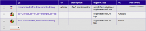 Top-level entities created inside LDAP